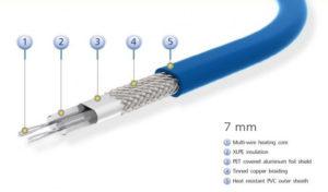 elektrische infrarood vloerverwarmingskabels, 7 mm dik